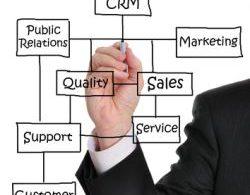 Systemy klasy CRM w działaniach marketingowych