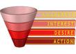 Jak tworzyć content dla góry lejka sprzedażowego Cz. 1 – ToFu. Artykuł ekspercki